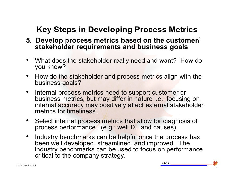 how to develop business metrics