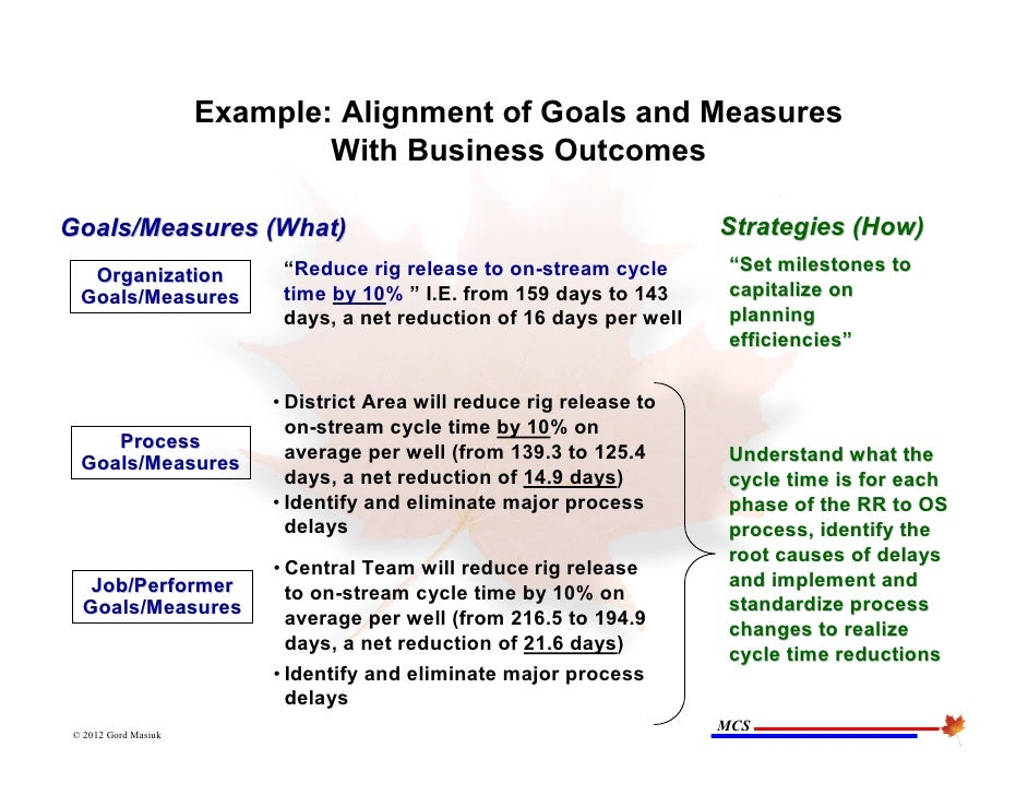 June 21 2012 process performance metrics presentation maxwellsz