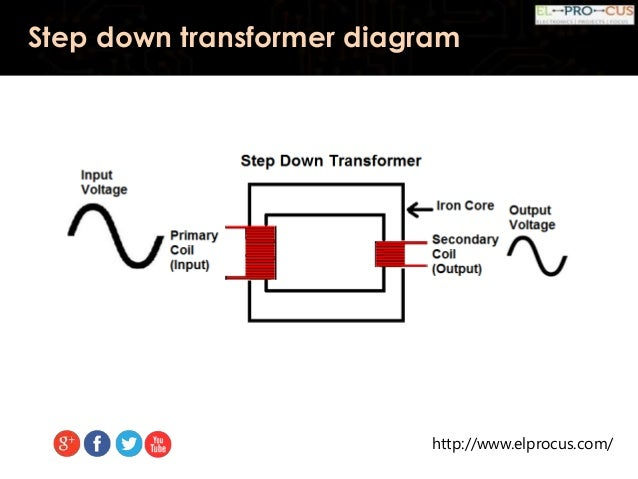 june 25th 2015 steps to convert the 230 v ac to 5v dc using step down difference between step up and step down transformer at Step Down Transformer Diagram