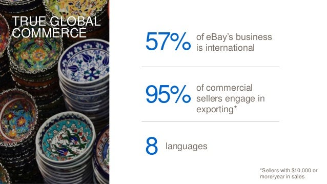 TRUE GLOBAL COMMERCE of eBay's business is international57% of commercial sellers engage in exporting* 95% languages 8 *Se...