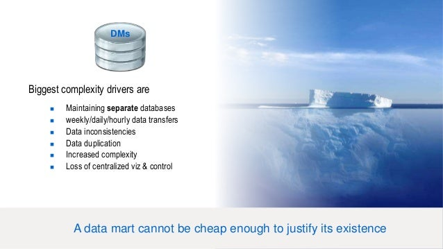 page 27 Biggest complexity drivers are  Maintaining separate databases  weekly/daily/hourly data transfers  Data incons...