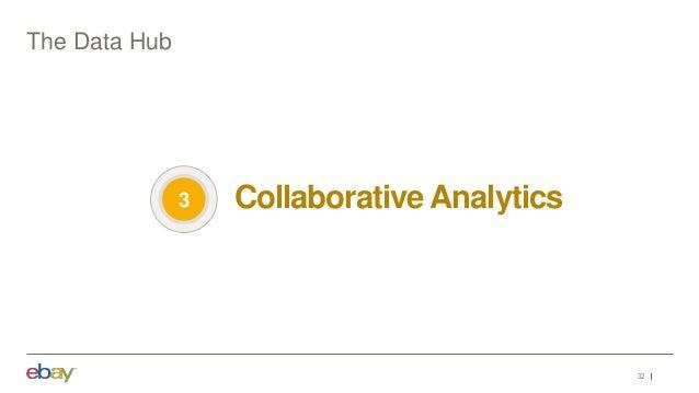 32 The Data Hub Collaborative Analytics3