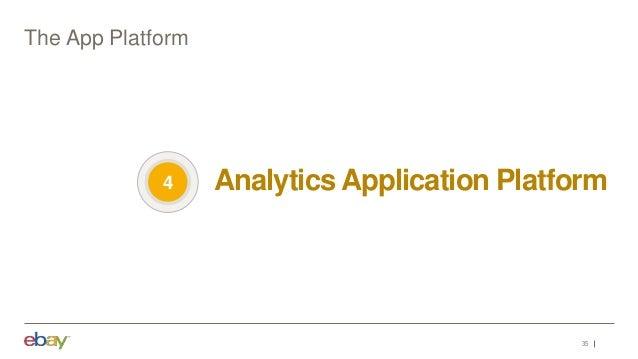 35 The App Platform Analytics Application Platform4