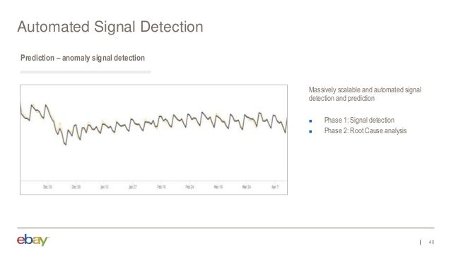 Automated Signal Detection 40 Prediction – anomaly signal detection Massively scalable and automated signal detection and ...