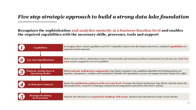13 Five step strategic approach to build a strong data lake foundation Recognizes the sophistication and analytics maturit...