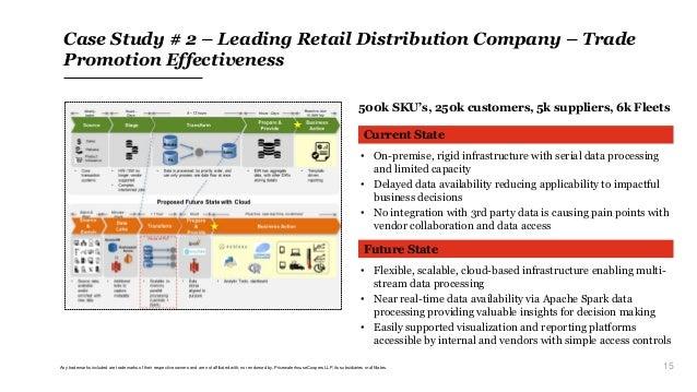 15 Case Study # 2 – Leading Retail Distribution Company – Trade Promotion Effectiveness 500k SKU's, 250k customers, 5k sup...