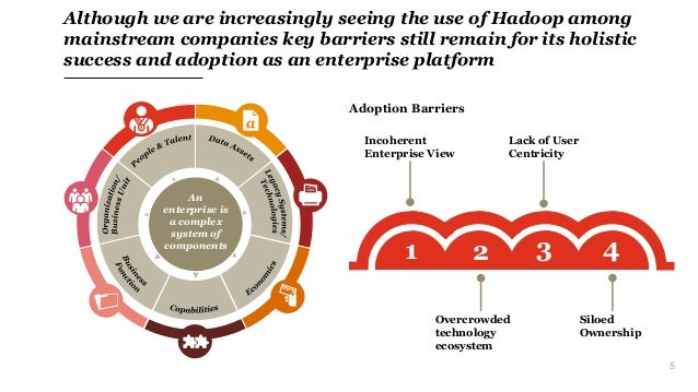 5 Although we are increasingly seeing the use of Hadoop among mainstream companies key barriers still remain for its holis...