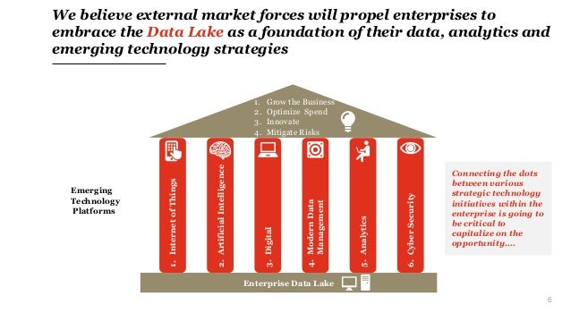 6 We believe external market forces will propel enterprises to embrace the Data Lake as a foundation of their data, analyt...