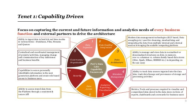 9 Tenet 1: Capability Driven Focus on capturing the current and future information and analytics needs of every business f...