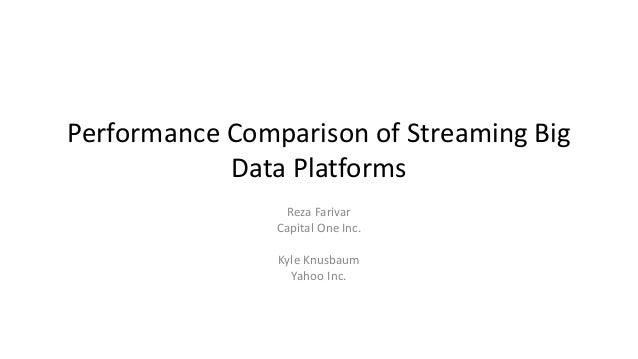 Performance Comparison of Streaming Big Data Platforms Reza Farivar Capital One Inc. Kyle Knusbaum Yahoo Inc.
