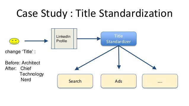 Case Study : Title Standardization LinkedIn Profile change 'Title' : Before: Architect After: Chief Technology Nerd Title ...