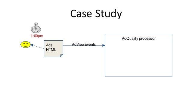 Case Study Ads HTML 1:00pm AdViewEvents AdQuality processor