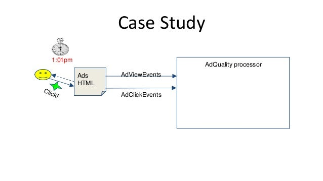 Case Study Ads HTML 1:01pm AdViewEvents AdQuality processor AdClickEvents