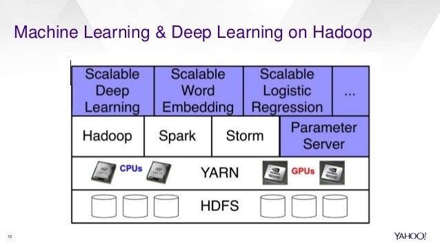10 Machine Learning & Deep Learning on Hadoop
