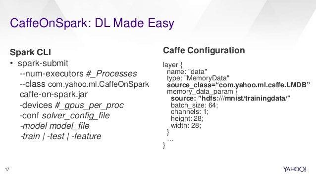 Spark CLI • spark-submit --num-executors #_Processes --class com.yahoo.ml.CaffeOnSpark caffe-on-spark.jar -devices #_gpus_...