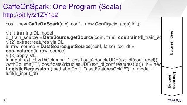 CaffeOnSpark: One Program (Scala) http://bit.ly/21ZY1c2 18 cos = new CaffeOnSpark(ctx) conf = new Config(ctx, args).init()...