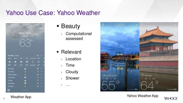 Yahoo Use Case: Yahoo Weather 6  Beauty › Computational assessed  Relevant › Location › Time › Cloudy › Shower › … Weath...