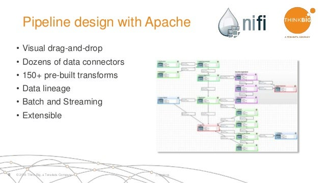 Integrating Apache Spark and NiFi for Data Lakes