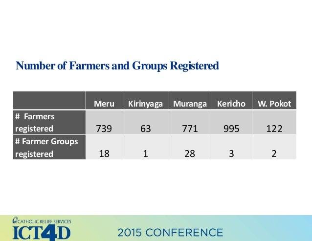 Farmbook Suite for e-Extension Program: Kenya Ministry of