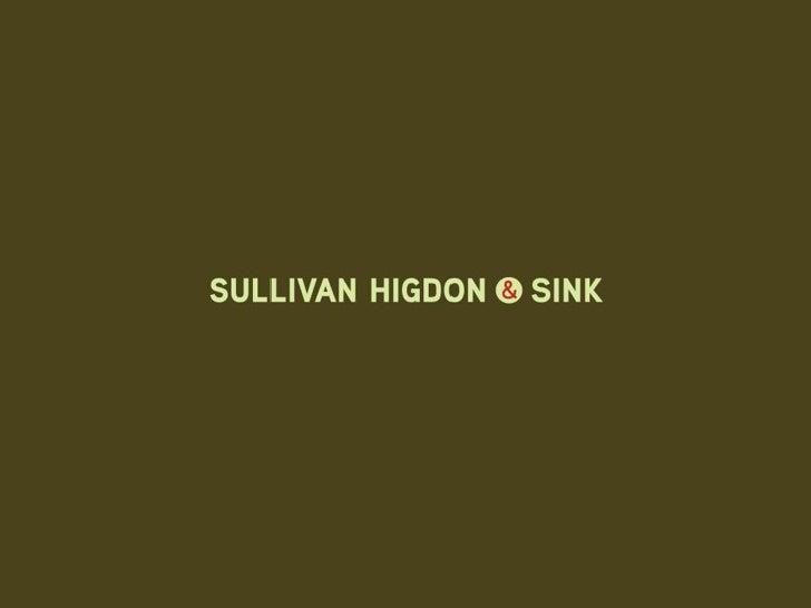 Week in Review (June 5)      Presented by      Derek Dillon                           © 2010 Sullivan Higdon & Sink. All r...