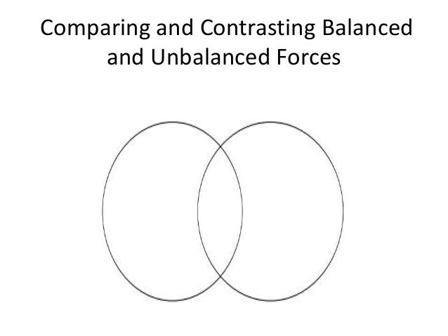 Balanced And Unbalanced Forces Venn Diagram Block And Schematic
