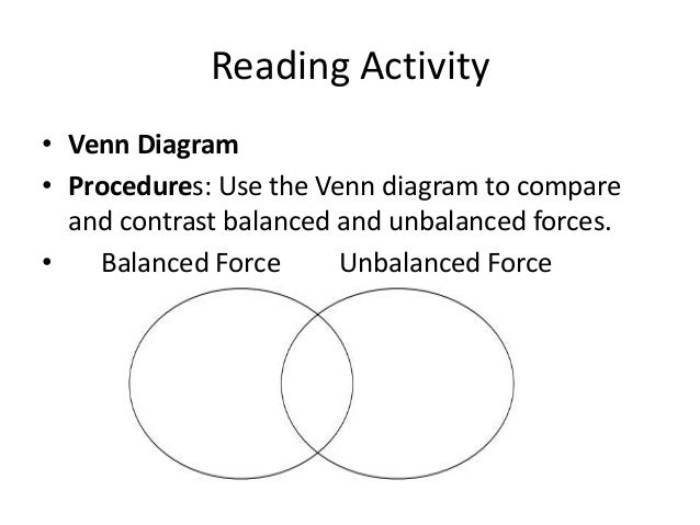 Venn Diagram Of Balanced And Unbalanced Forces Geccetackletarts