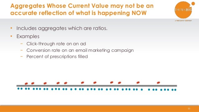 • Includes aggregates which are ratios. • Examples − Click-through rate on an ad − Conversion rate on an email marketing c...