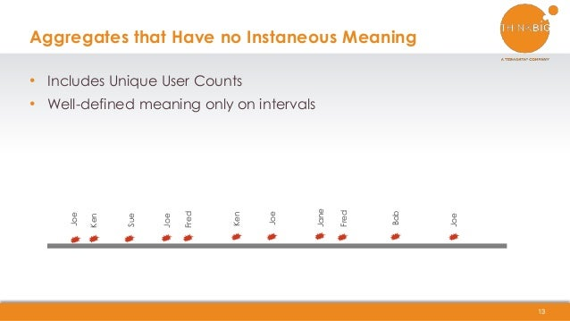 • Includes Unique User Counts • Well-defined meaning only on intervals Aggregates that Have no Instaneous Meaning 13 Joe K...