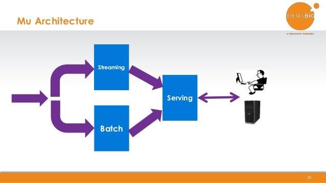 Mu Architecture 21 Streaming Batch Serving
