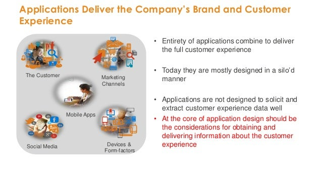 Applications Deliver the Company's Brand and Customer Experience Social Media The Customer Marketing Channels Mobile Apps ...