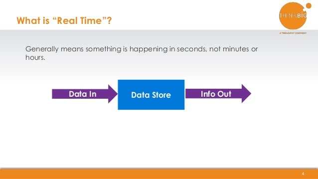 """What is """"Real Time""""? 4 Data StoreData In Info Out Generally means something is happening in seconds, not minutes or hours."""
