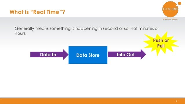 """What is """"Real Time""""? 5 Data StoreData In Info Out Generally means something is happening in second or so, not minutes or h..."""
