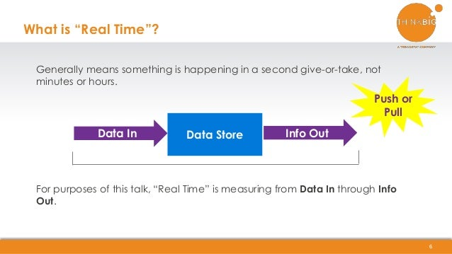 """What is """"Real Time""""? 6 Data StoreData In Info Out Generally means something is happening in a second give-or-take, not min..."""