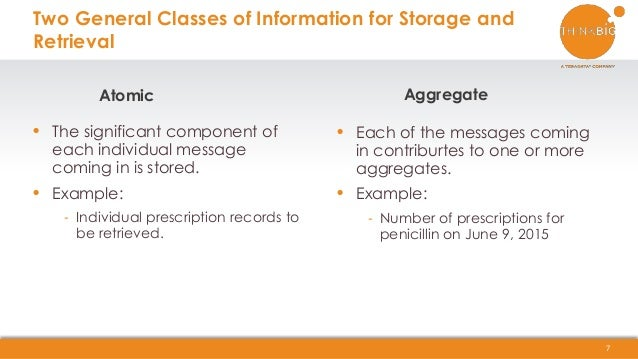  The significant component of each individual message coming in is stored.  Example: - Individual prescription records t...