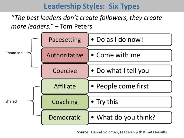 Leadership Styles Assessment Link on