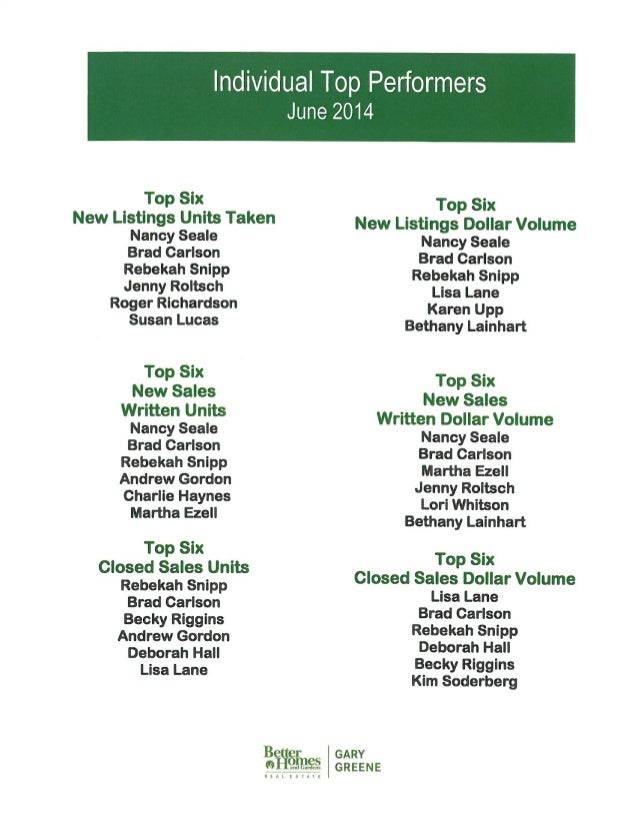 Top Performers June 2014 | BHGRE Gary Greene, The Woodlands and Magnolia Marketing Centers