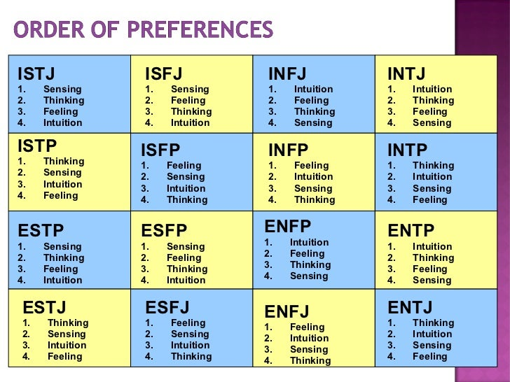 isfj and istj relationship compatibility