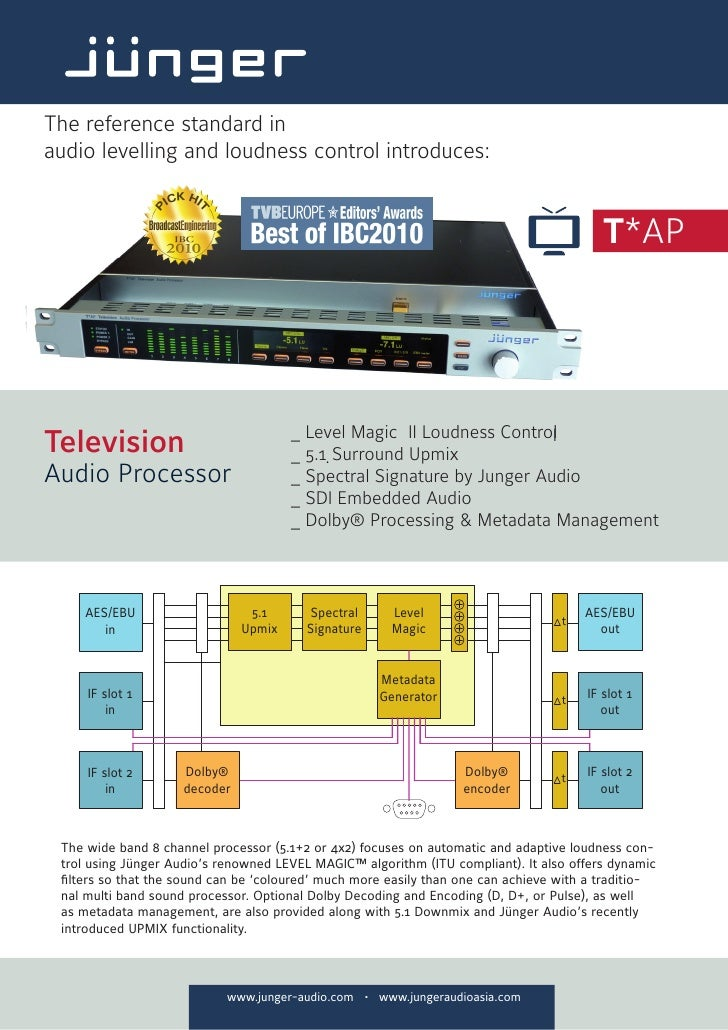 The reference standard in      audio levelling and loudness control introduces:                                           ...