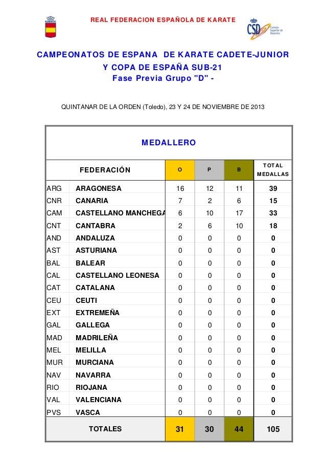 REAL FEDERACION ESPAÑOLA DE KARATE  CAMPEONATOS DE ESPAÑA DE KARATE CADETE JUNIOR CADETE-JUNIOR Y COPA DE ESPAÑA SUB-21 Fa...
