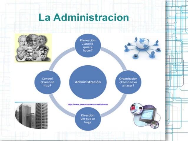 """'III   un"""".  . ná 'I sfllhnn  La Administracion [E5555-  Planeación ¿Qué se quiere hacer?   Organización Administración ¿C..."""