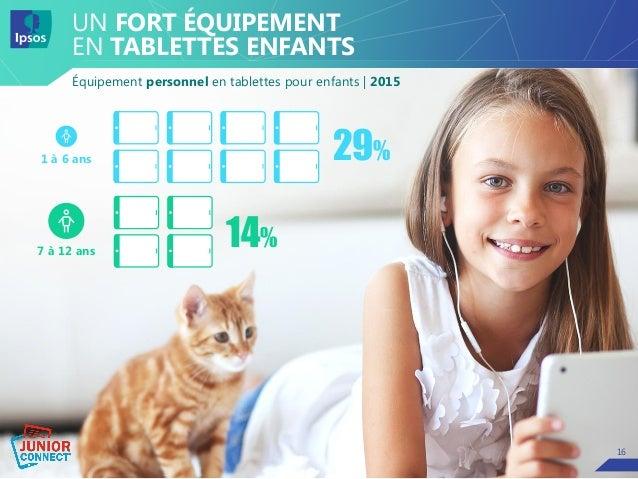 1616 UN FORT ÉQUIPEMENT EN TABLETTES ENFANTS Équipement personnel en tablettes pour enfants | 2015 7 à 12 ans 1 à 6 ans 29...