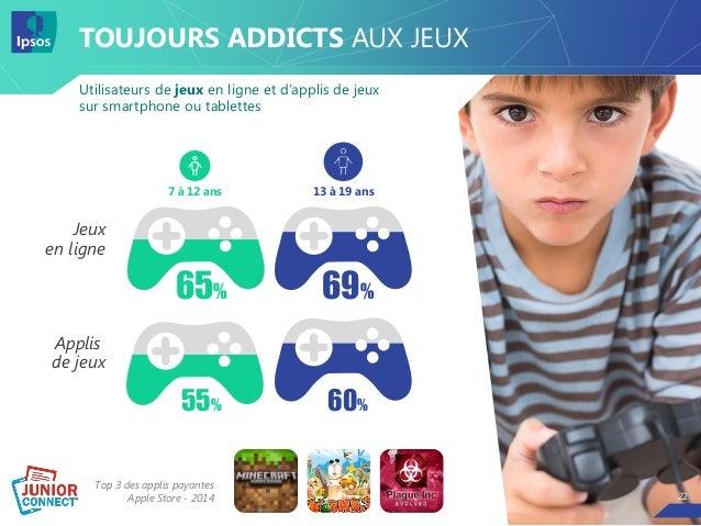 22 TOUJOURS ADDICTS AUX JEUX Utilisateurs de jeux en ligne et d'applis de jeux sur smartphone ou tablettes 22 Top 3 des ap...