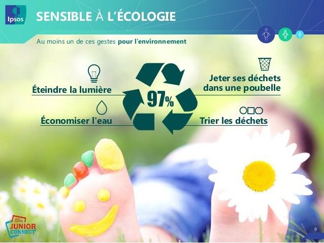 9 Au moins un de ces gestes pour l'environnement SENSIBLE À L'ÉCOLOGIE 9 97% Éteindre la lumière Économiser l'eau Trier le...