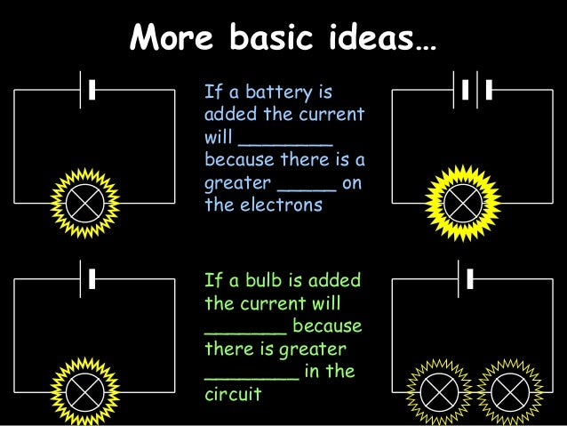 Junior cycle science physics electricity. By Theresa Lowry-Lehnen. Sc…