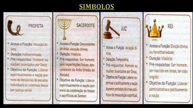A Liderança no Antigo Testamento Slide 3