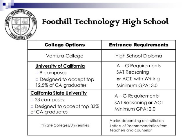 California a-g requirements high school