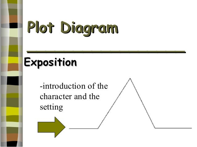 Junior plot diagram ppt plot diagramplot diagram ccuart Choice Image