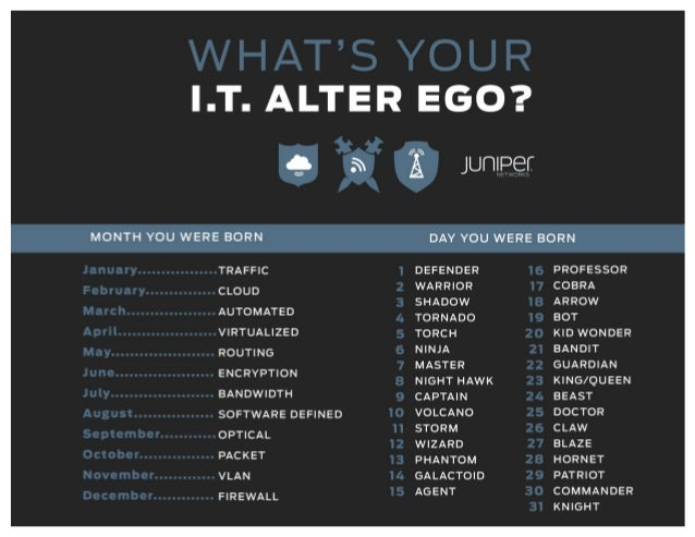 What's Your IT Alter Ego?