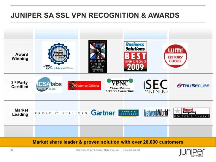 Top SSL VPN tools