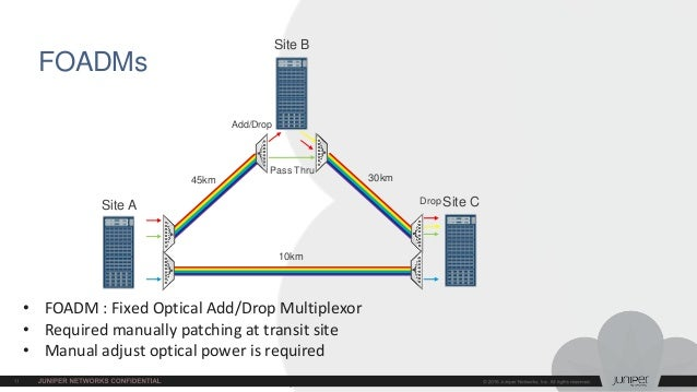 Juniper bti packet optical training